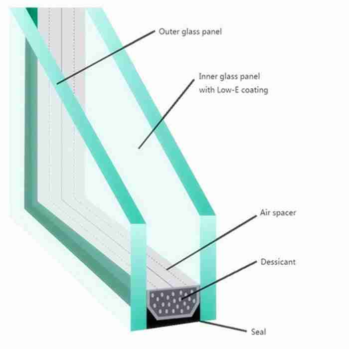double insulated glass units, double glazing glass manufacturers, insulated glass prices