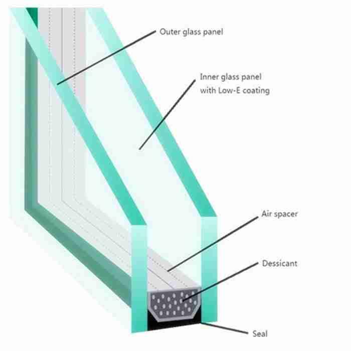unidades de vidro isolados duplos, fabricantes de vidros de vidro duplo, preços de vidro isolado
