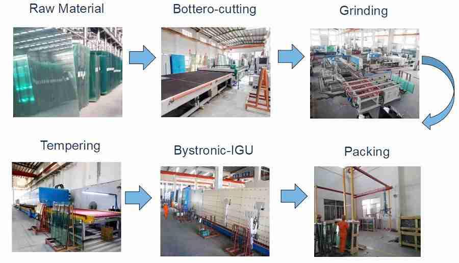 duplo processo de produção de vidro isolante