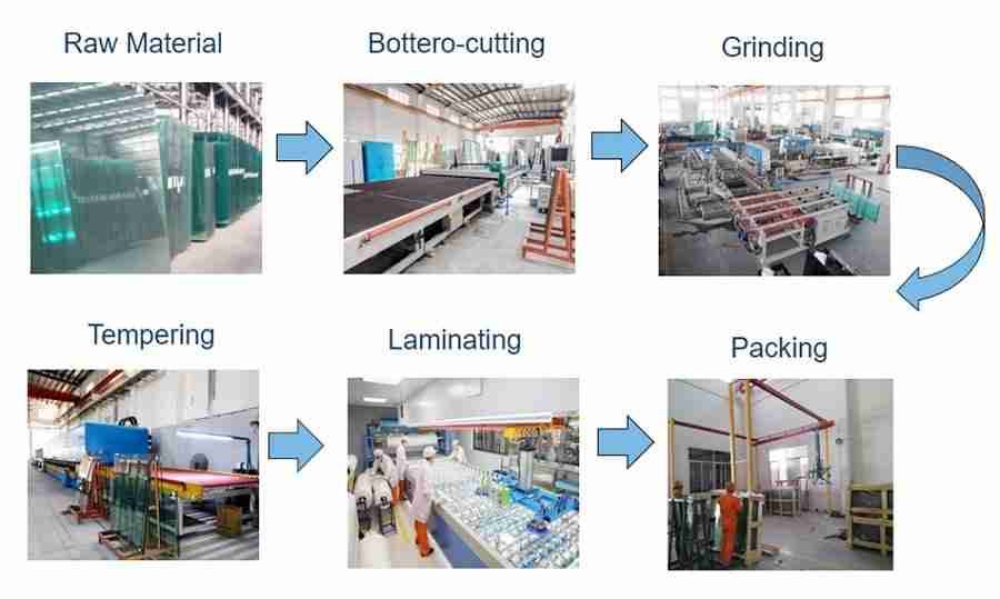 tempered laminated glass process