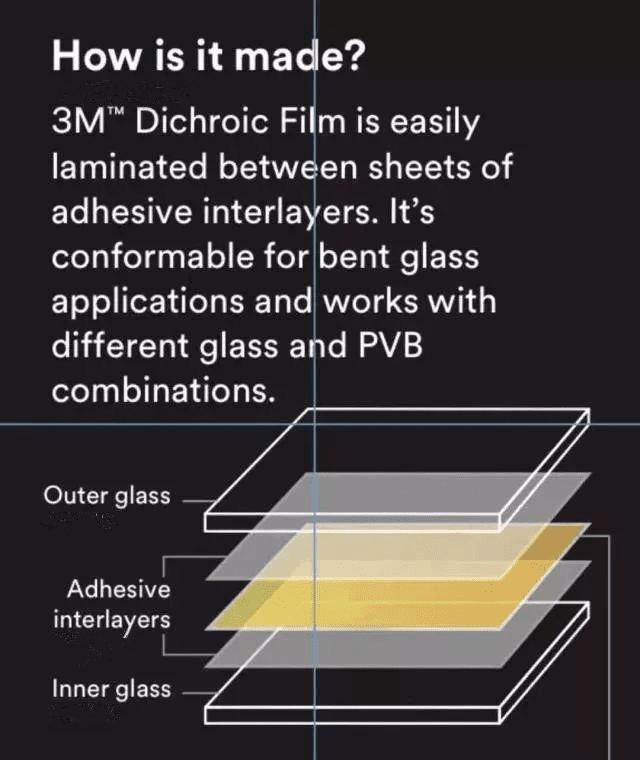 لون مغلفة الزجاج جعل العالم رائعة! 1 لون مغلفة الزجاج، والزجاج مغلفة الملونة