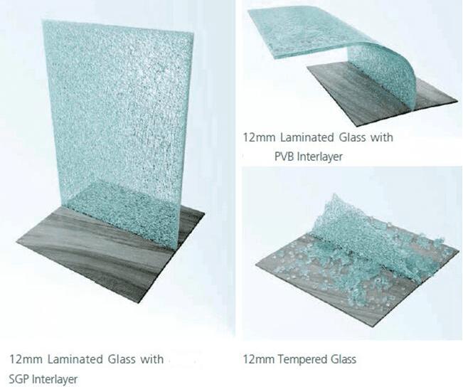 5 уникальных преимуществ ламинированного стекла SGP по сравнению с ламинированным стеклом PVB 1 sgp ламинированное стекло